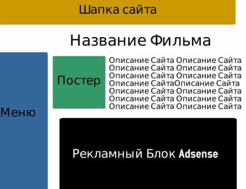 Тизерная реклама для киносайта цены на яндекс директ в москве
